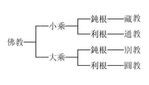 电路 电路图 电子 原理图 500_286