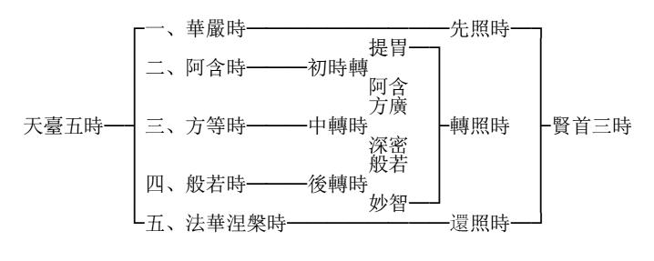 华为c8812电路图