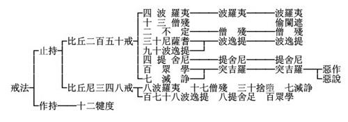 电路 电路图 电子 原理图 500_176